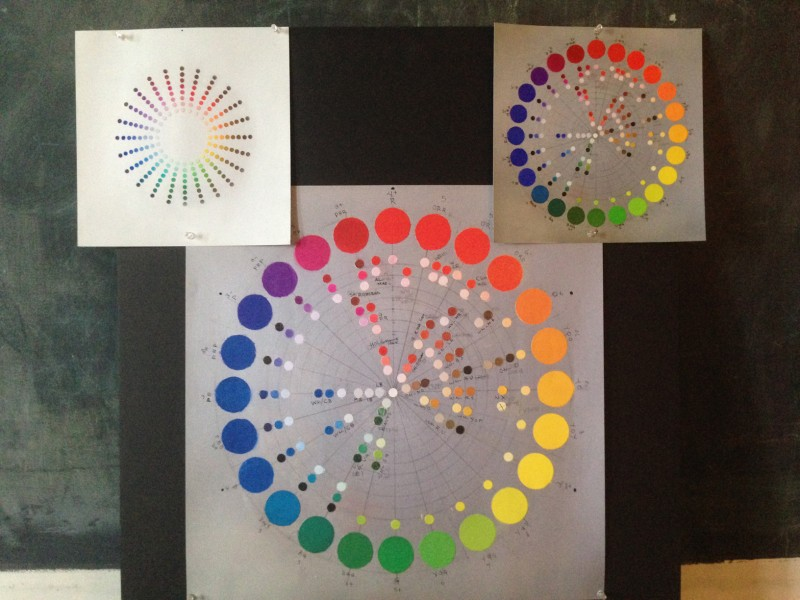 munsell color wheel